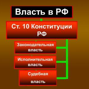 Органы власти Октябрьского